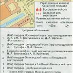 Востание декобристов в Питербурге 14 декабря 1825 г.