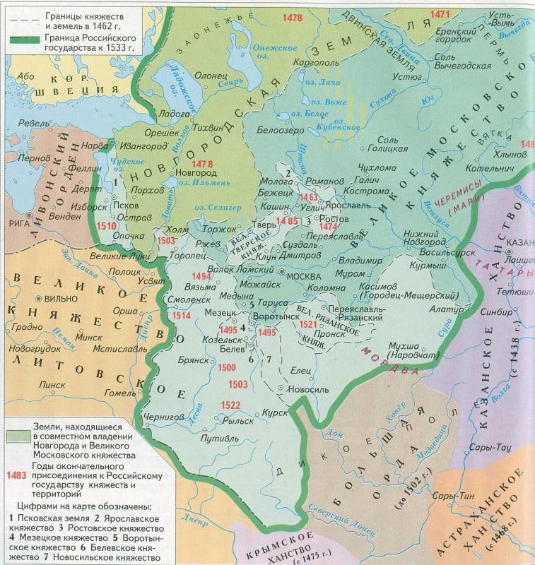 Объединение русских земель