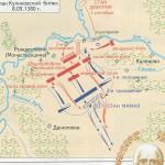План куликовской битвы