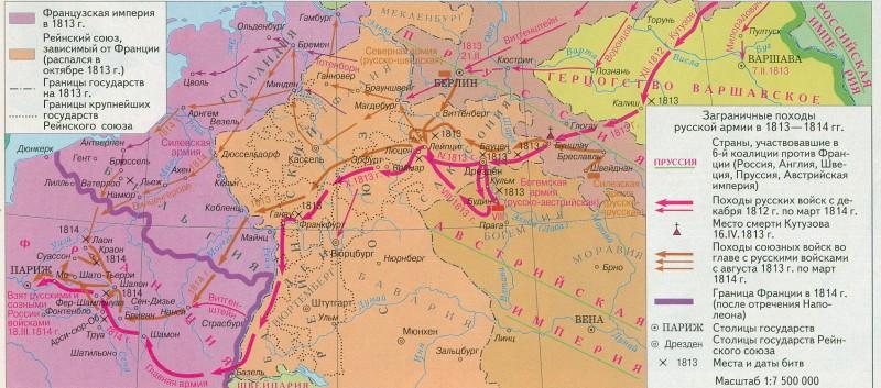 Походы русской армии в 1813-1814гг.