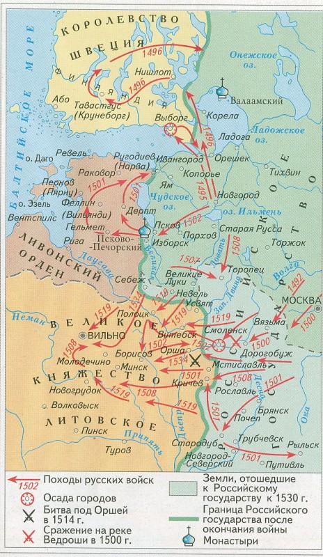 Русско - Литовская война