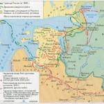 Русско - шведская война