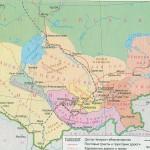 Средная Азия в19 веке