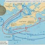 прорыв русского галерного флота у гангута