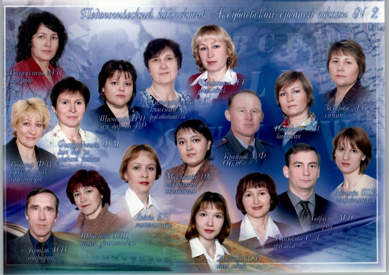 учителя 2006