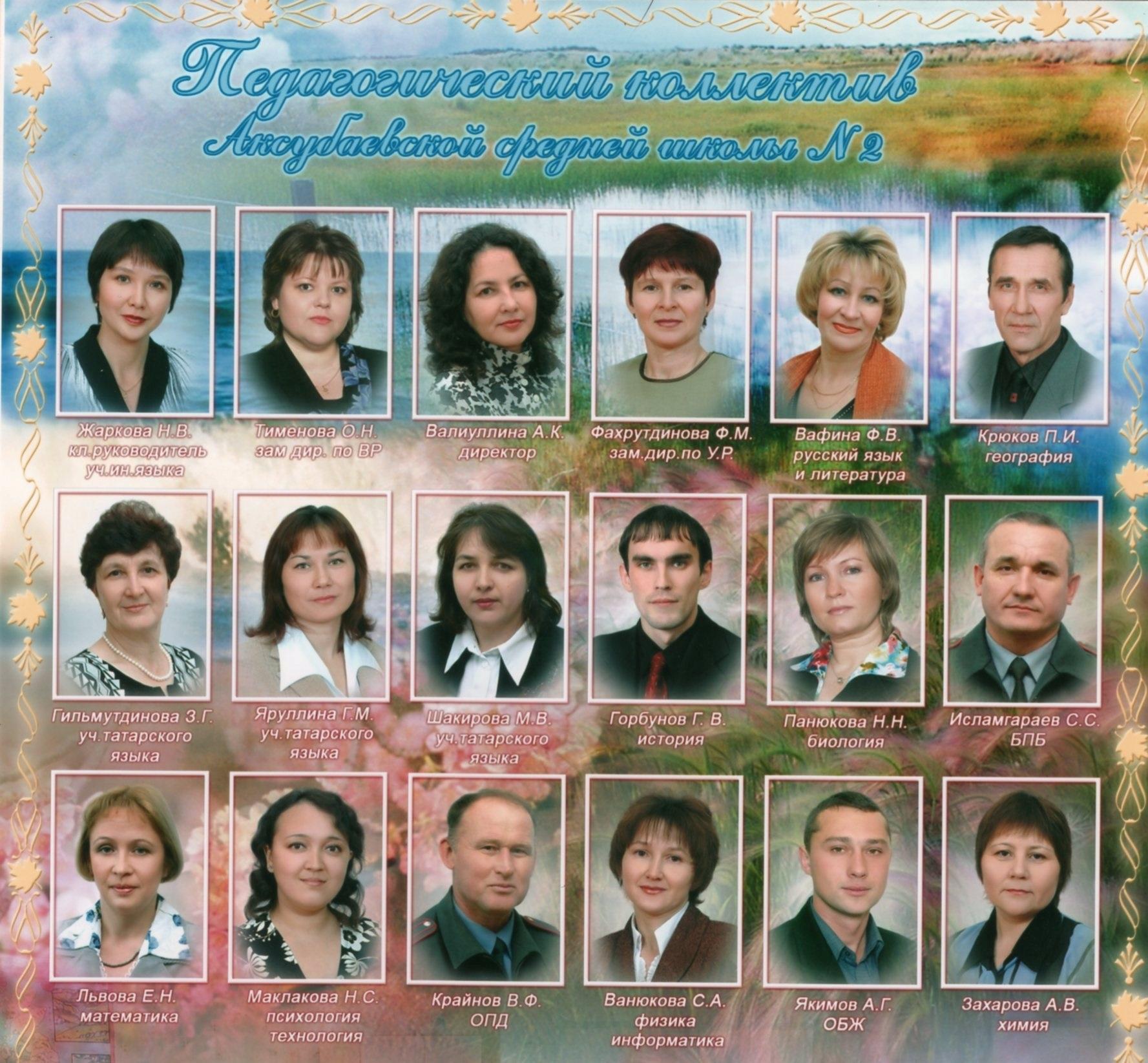 учителя 2008