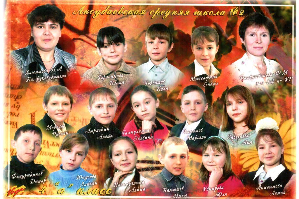 4 класс (выпуск 2012)